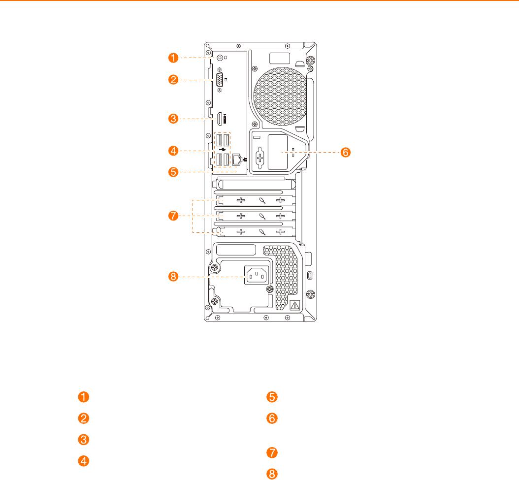 Lenovo Guía Del Usuario 720 18ICB Desktop (ideacentre