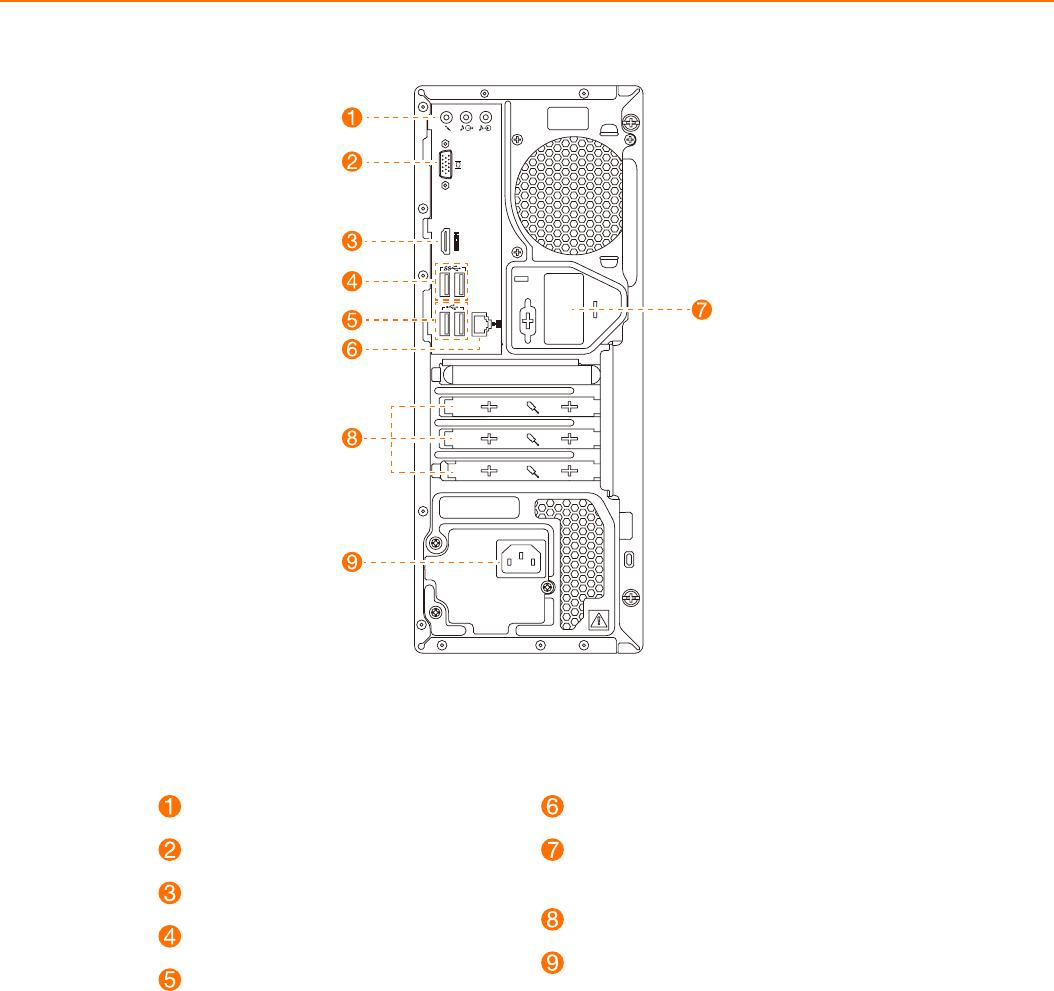Lenovo ユーザー・ガイド 720 18ICB Desktop (ideacentre) Type 90HT