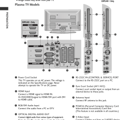 Vga Wiring Diagram Colours Carrier Programmable Thermostat Cable Color Code Imageresizertool Com