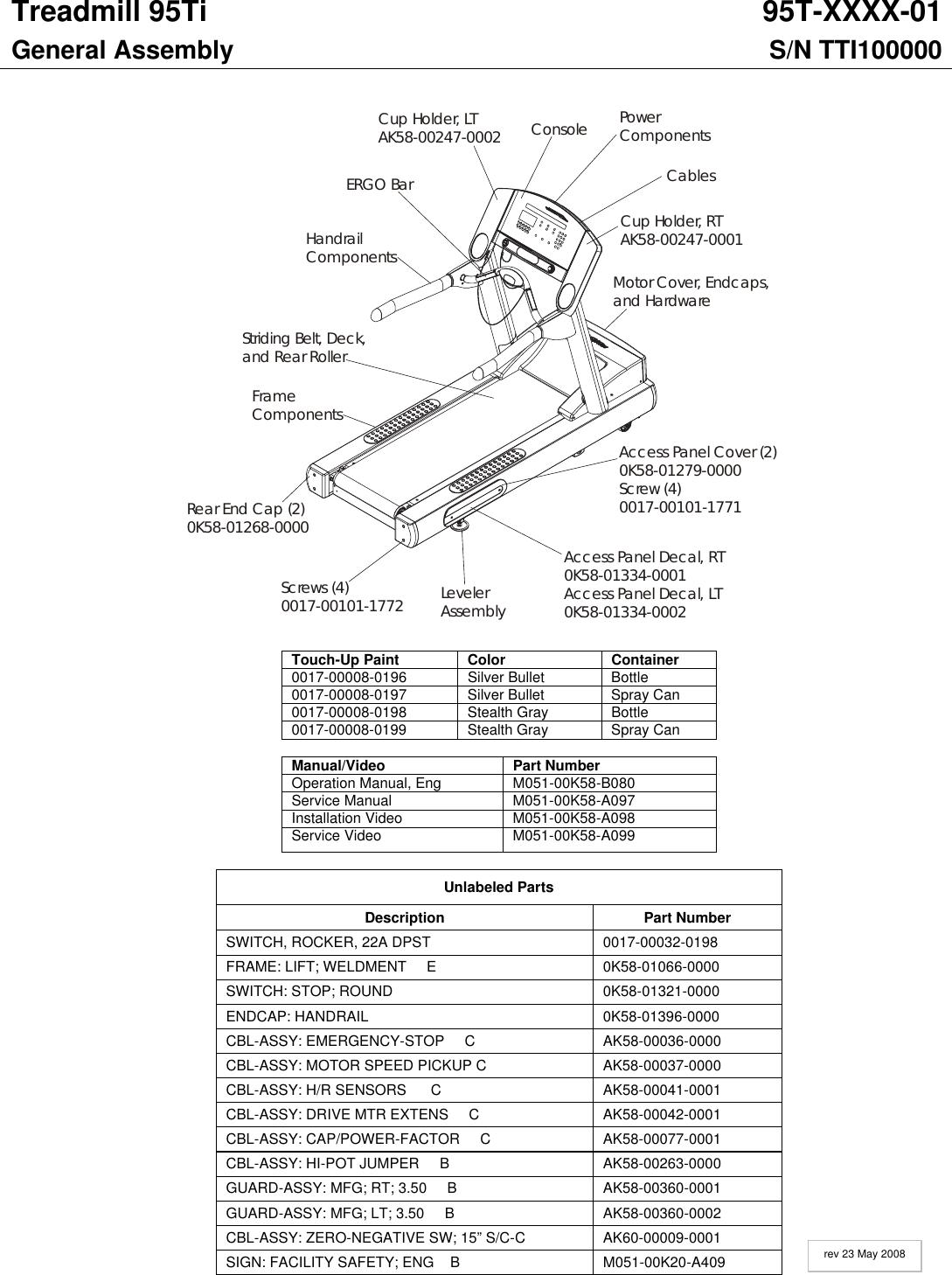 Life Fitness 95Ti Users Manual