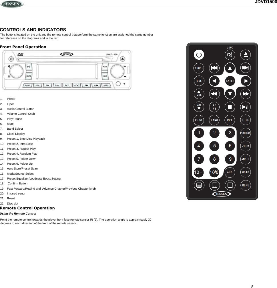 Lightcomm Technology CVS0336P Car Multimedia System User