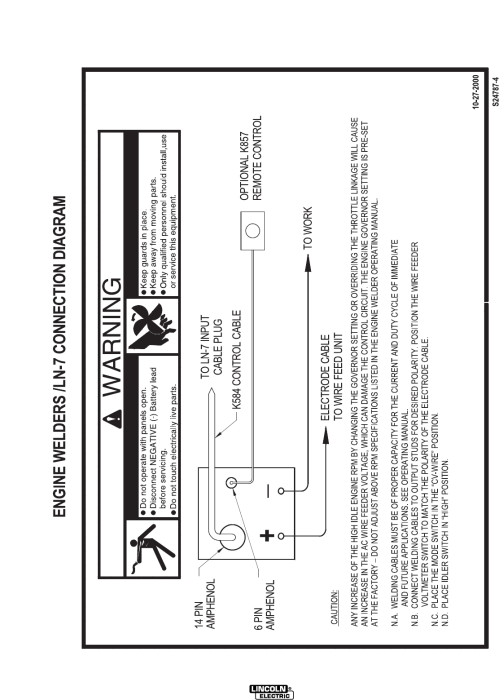 small resolution of lincoln electric commander 300 im700 d users manual lincoln ln 7 wiring diagram