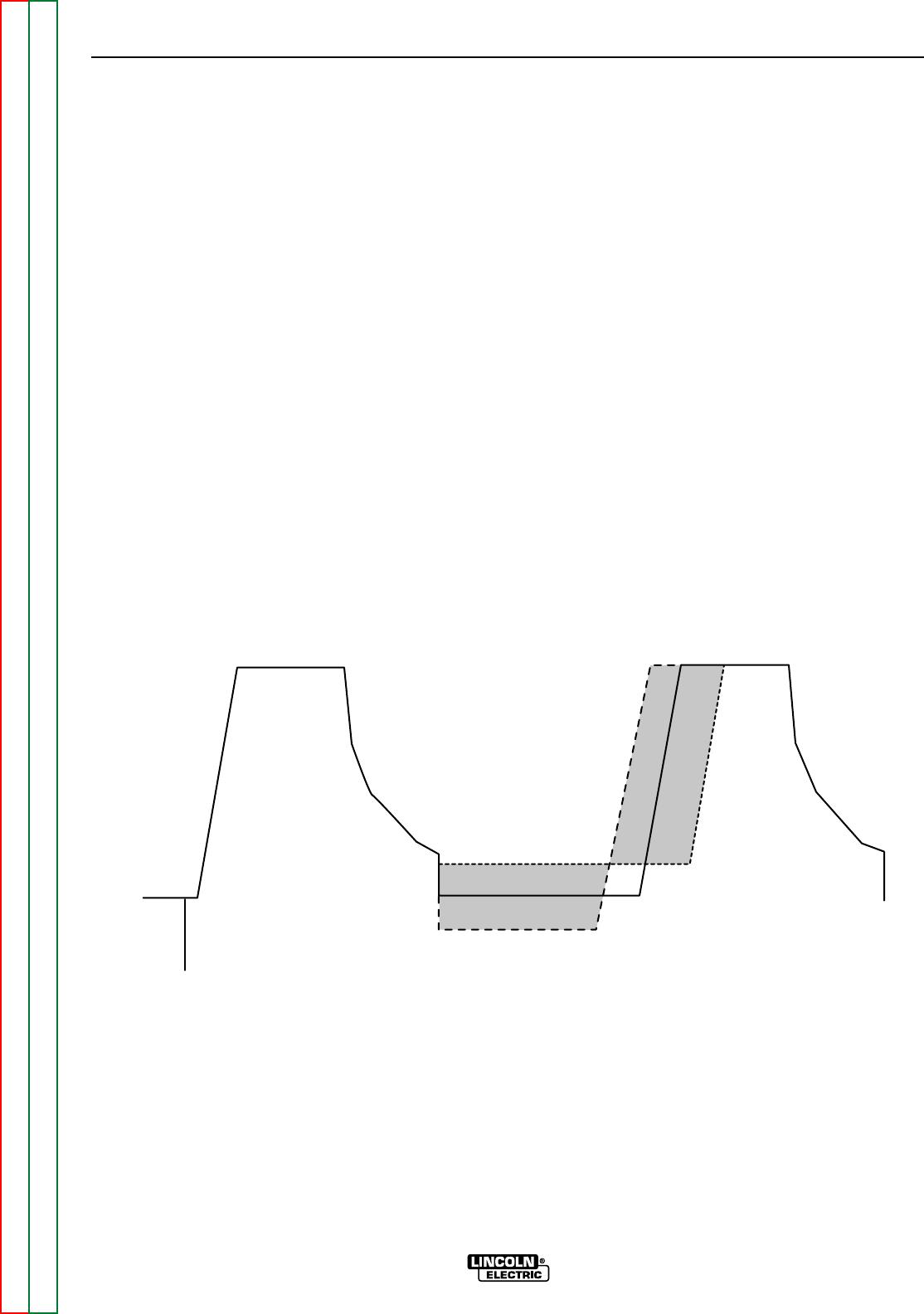 Sentinel Brake Controller Wiring Diagram