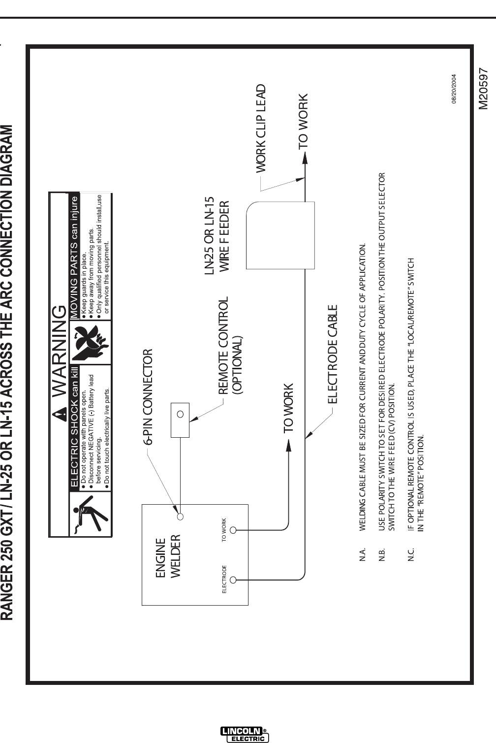 hight resolution of  lincoln electric ranger 250 gxt users manual im921 on