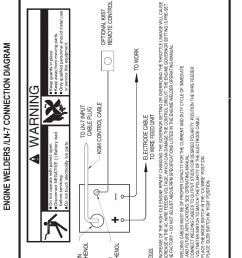 f 4 connection diagrams [ 1008 x 1509 Pixel ]