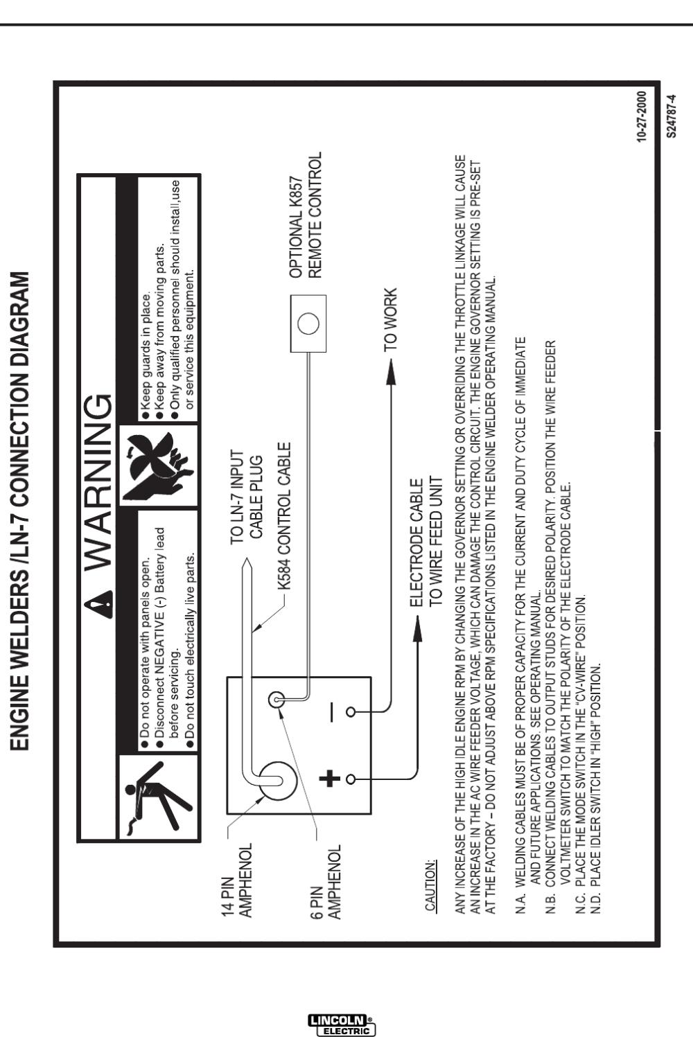 medium resolution of f 4 connection diagrams
