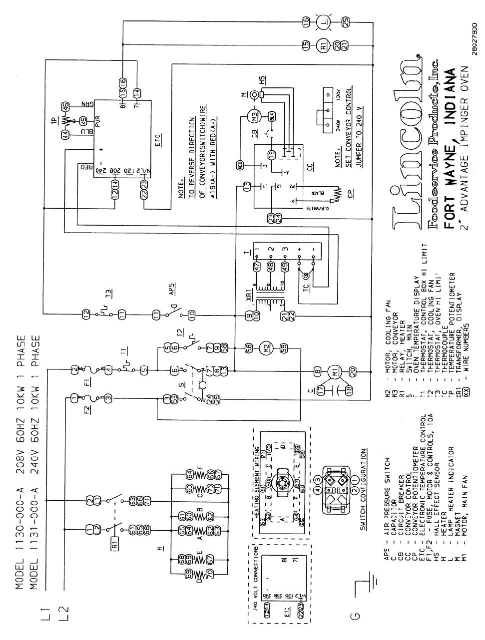 medium resolution of lincoln impinger 1116 manual rh lincoln impinger 1116 manual collegelab us