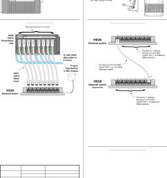 linear h638 owners manual 222317athe h638 10 100 ethernet switch creates a home network between up [ 1512 x 1938 Pixel ]
