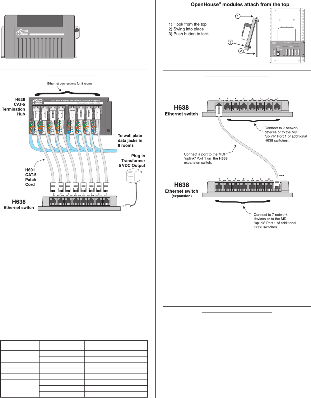 medium resolution of linear h638 owners manual 222317athe h638 10 100 ethernet switch creates a home network between up