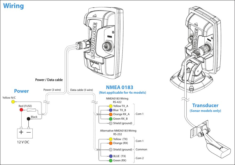 medium resolution of lowrance mark 4 wiring diagram wiring diagram centre lowrance elite 4 wiring diagram