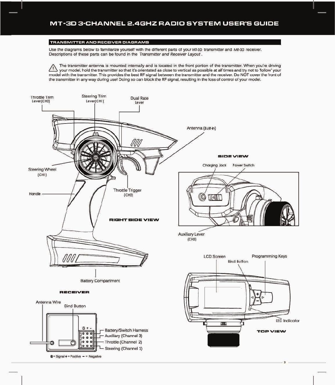 MERIT TECHNOLOGY MT-3D 3Ch 2.4GHz FHSS Radio Control