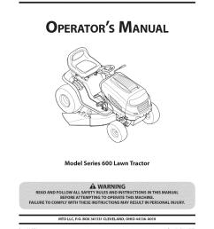 array mtd 13al605h057 user manual tractor manuals and guides 1109241l rh usermanual wiki  [ 1224 x 1584 Pixel ]