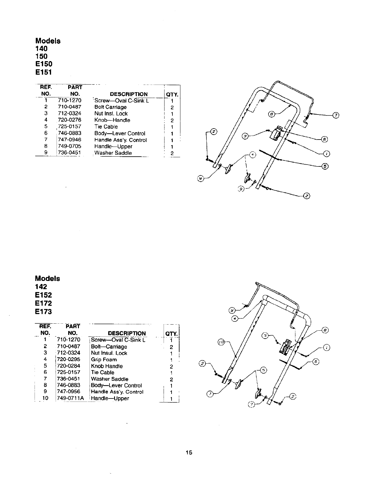 MTD 31A 150 000 User Manual SINGLE STAGE SNOW THROWER