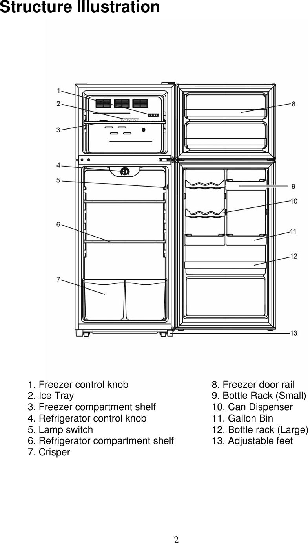 Magic Chef Mcbr1020W Owners Manual