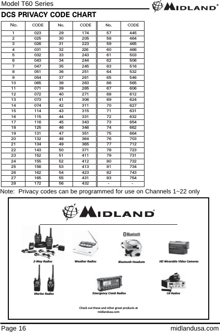 Midland Radio T65A GMRS / FRS User Manual T60 Owner s