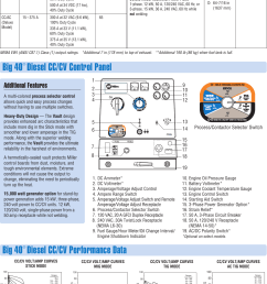 page 3 of 8 miller electric miller electric big 40 miller electric big 40 users manual  [ 1107 x 1563 Pixel ]
