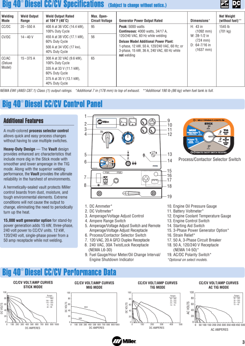 small resolution of page 3 of 8 miller electric miller electric big 40 miller electric big 40 users manual
