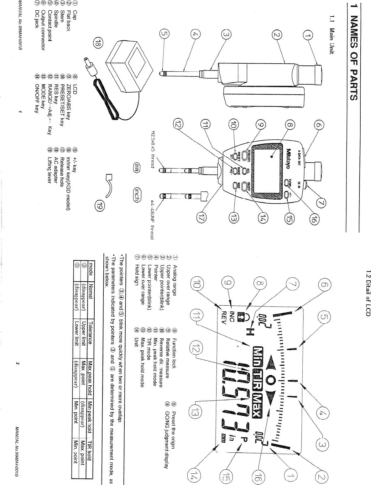 Mitutoyo Microscope And Magnifier Id F125 150 Users Manual