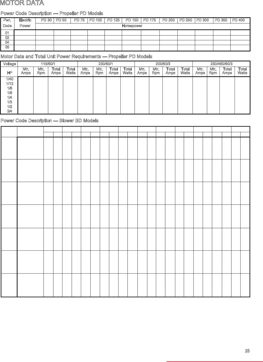 medium resolution of modine pd 75 wiring diagram best wiring diagram image 2018 modine