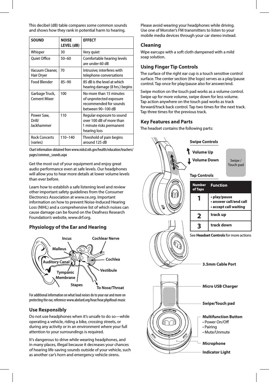 Monster 190677 MONSTER ON EAR BLUETOOTH HEADPHONES User