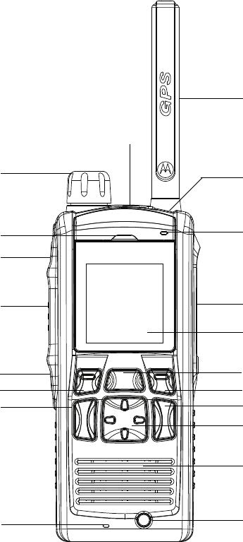 Motorola MTP850 EX Userguide ATEX TETRA English User