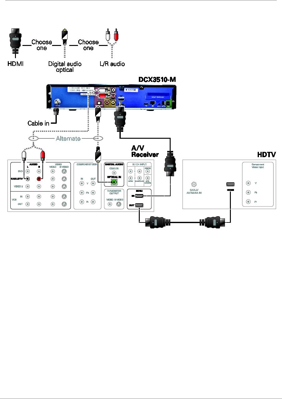 Motorola Dvr Dcx3510 M Users Manual High Definition