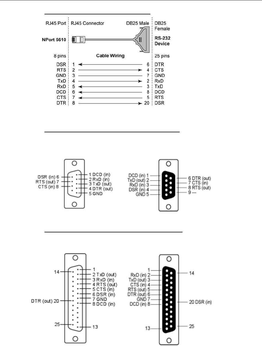 Moxa Technologies 5600 Users Manual NPort 5200 Series User's
