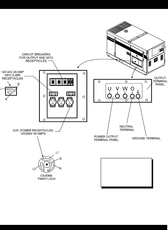 Multiquip Mq Power Whisperwatt Generator Dca 60Ss12 Users