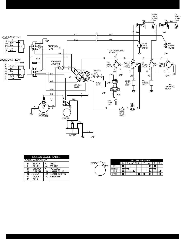 Multiquip Portable Generator Dca 60Ssai Users Manual