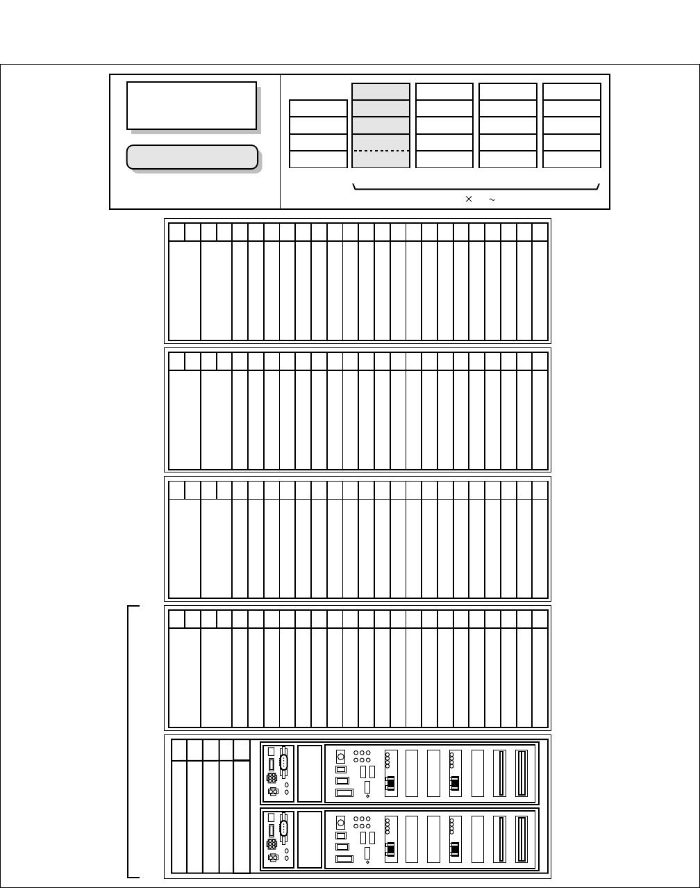 Nec 2400 Ipx Users Manual NEAX2400 Circuit Card