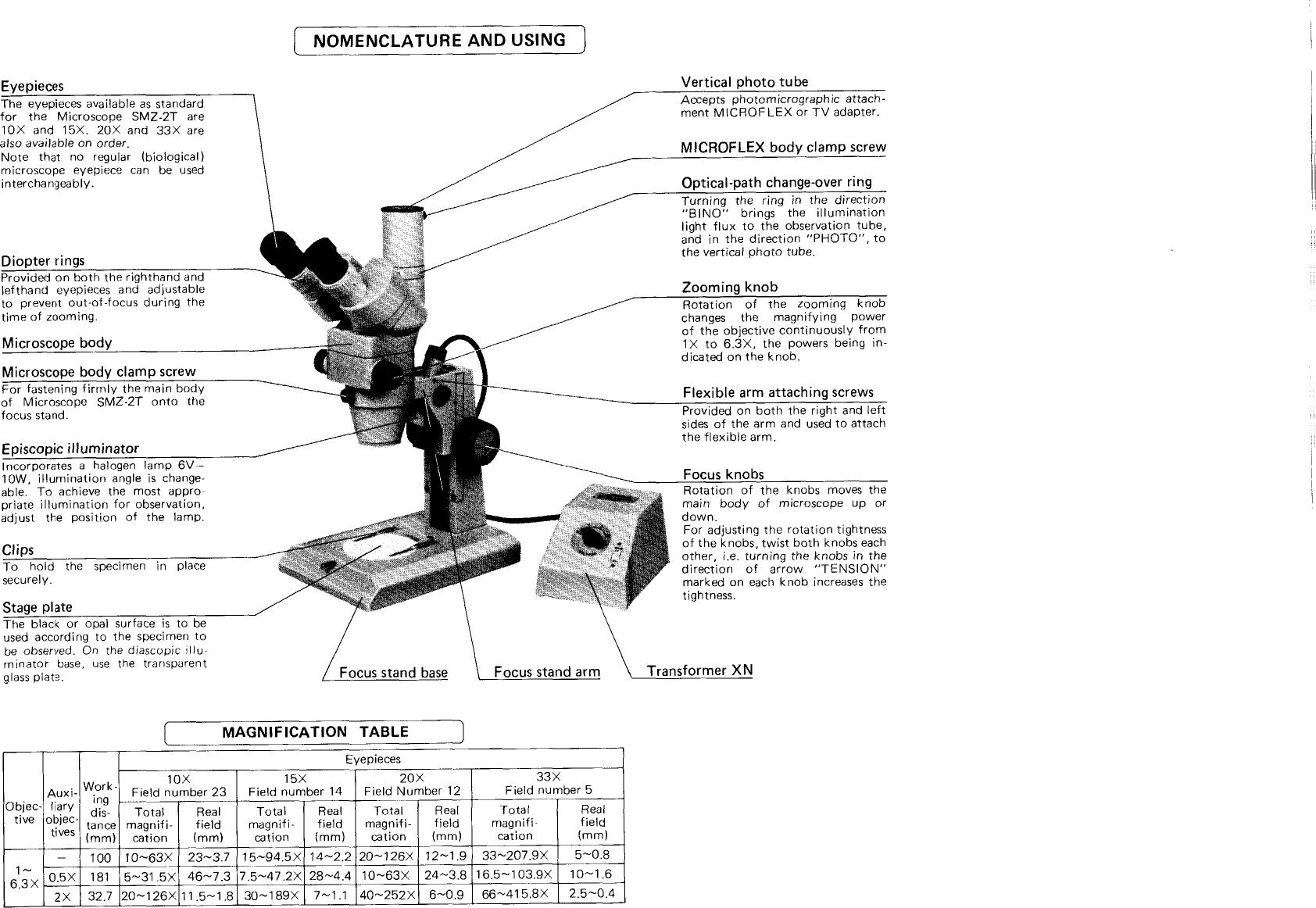 Nikon SMZ 2T Fvo7343.tmp User Manual To The 4a319fac a72b