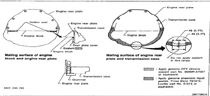 Nissan Pathfinder R50 Users Manual Transmission Conversion