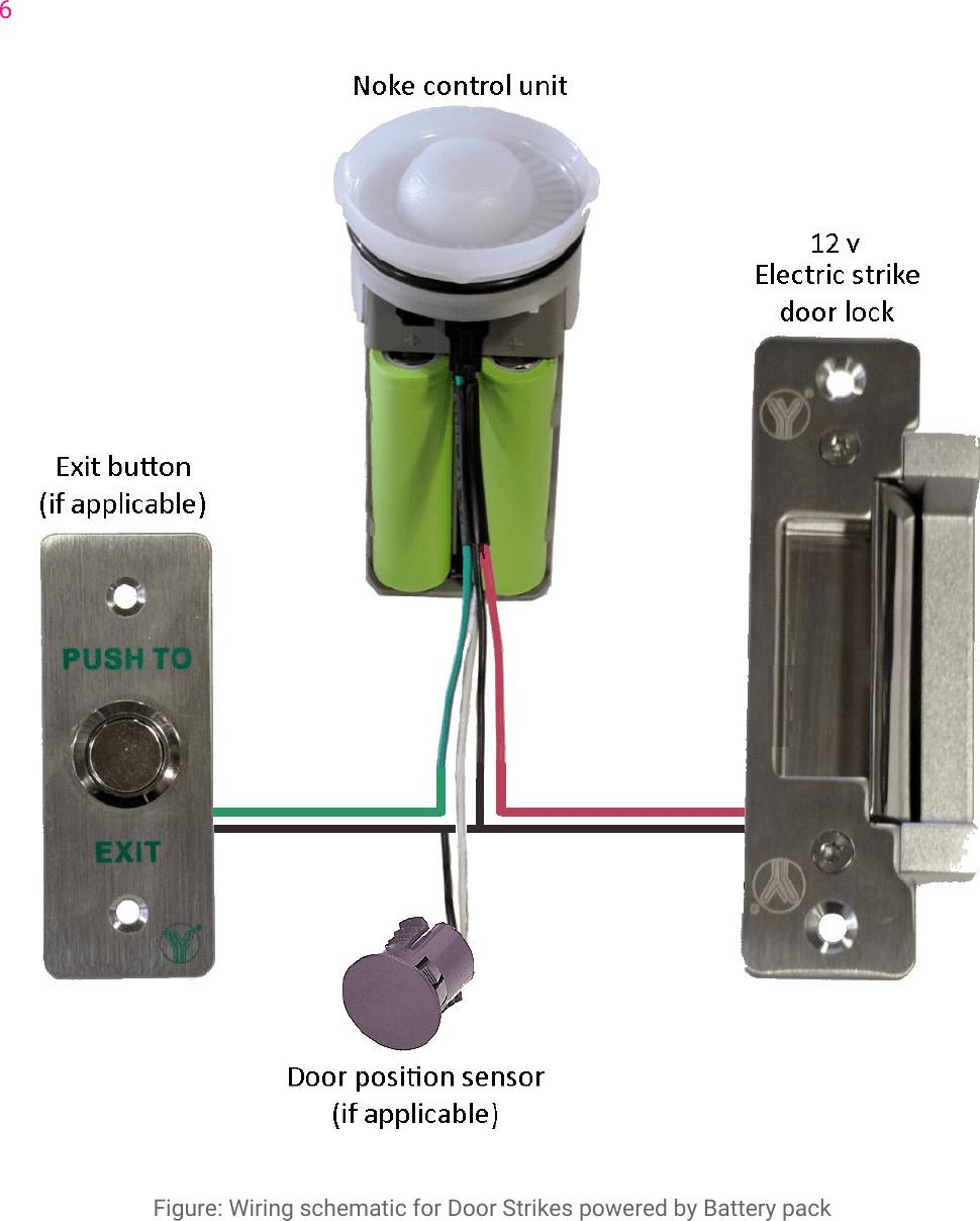 Door Strike Wiring Diagram