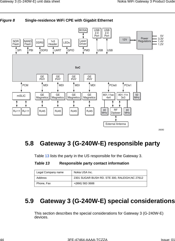 Nokia Bell G240WE GPON ONU User Manual Nokia WiFi Gateway