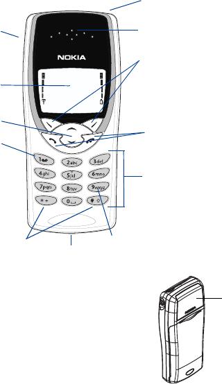 Nokia 8260 Users Manual