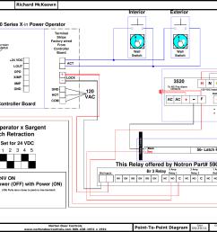 wiring diagrams by sargent locks wiring diagram database wiring diagrams by sargent locks [ 1579 x 1206 Pixel ]