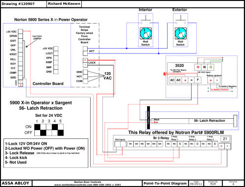 small resolution of wiring diagrams by sargent locks wiring diagram database wiring diagrams by sargent locks