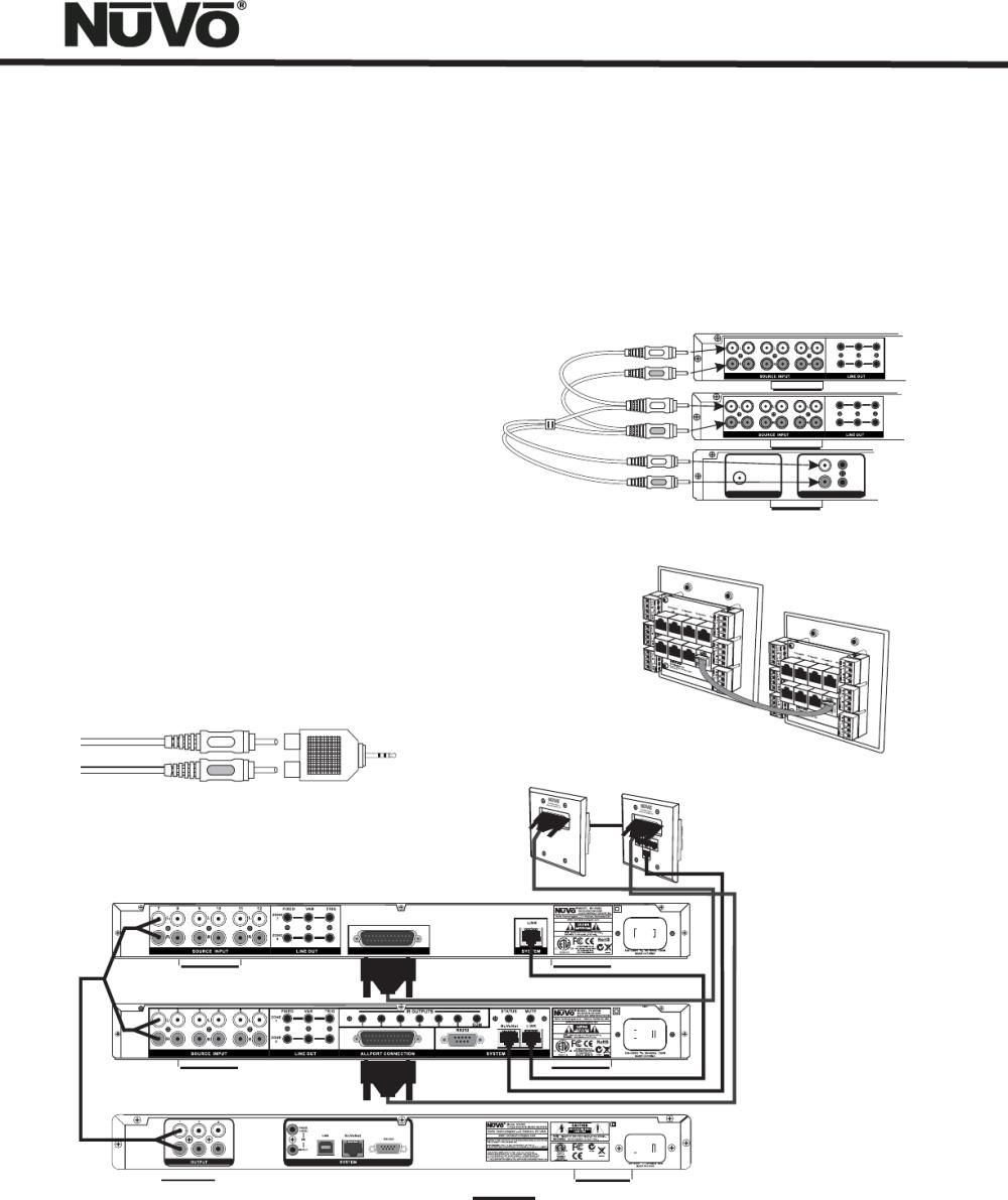 medium resolution of allport connection vii expanding essentia to 12 zones fig 8