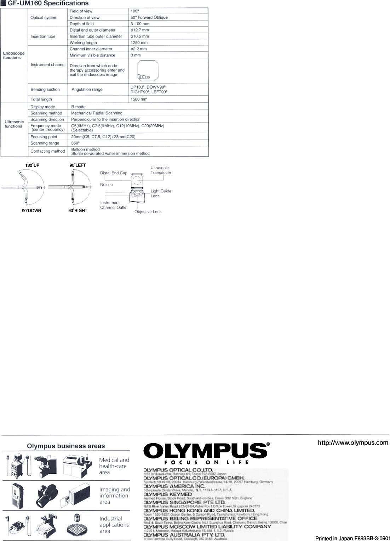 Olympus Sales Brochure If Not Then 138 B Gfum160