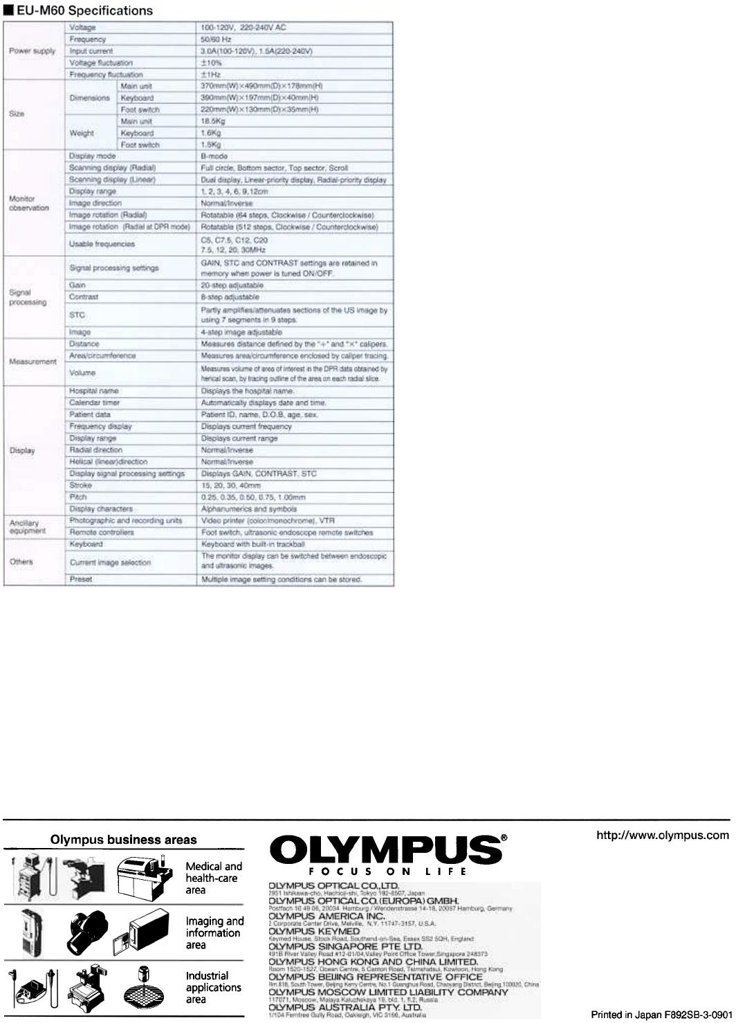 Olympus Sales Brochure If Not Then 322 B Eum60