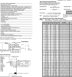 page 4 of 4 omega engineering omega engineering omega tx802rtdf omega engineering tx802rtdf users manual 2 wire  [ 2286 x 1668 Pixel ]