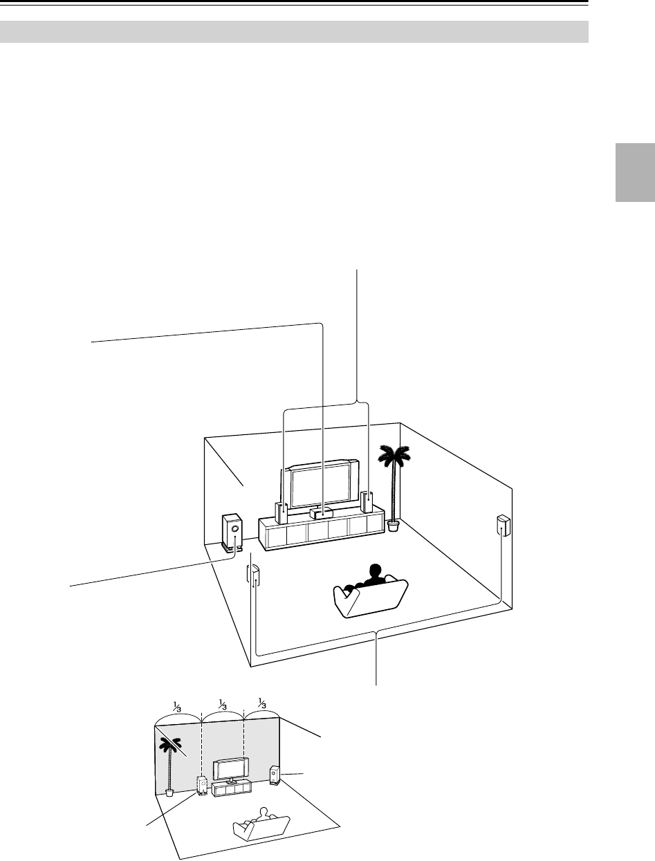 Onkyo Tx Sr303 Users Manual