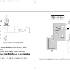 Sprinkler Timer Wiring Diagram Nissan 2 5 Engine Orbit 57894 Manual Diagrams Repair Scheme