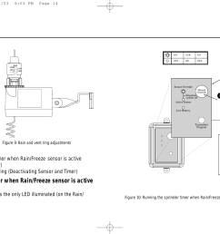 orbit sprinkler valve wiring diagram wiring solutions [ 1625 x 912 Pixel ]