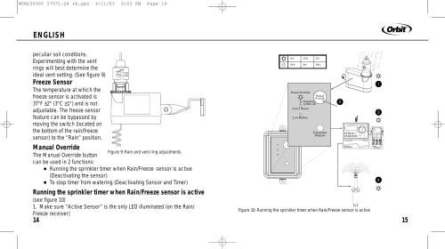 small resolution of orbit sprinkler valve wiring diagram wiring solutions