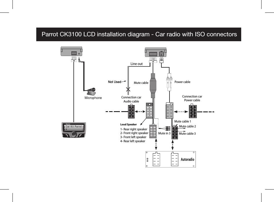 PARROT CK3102 BLUETOOTH CAR KIT HANDS FREE User Manual