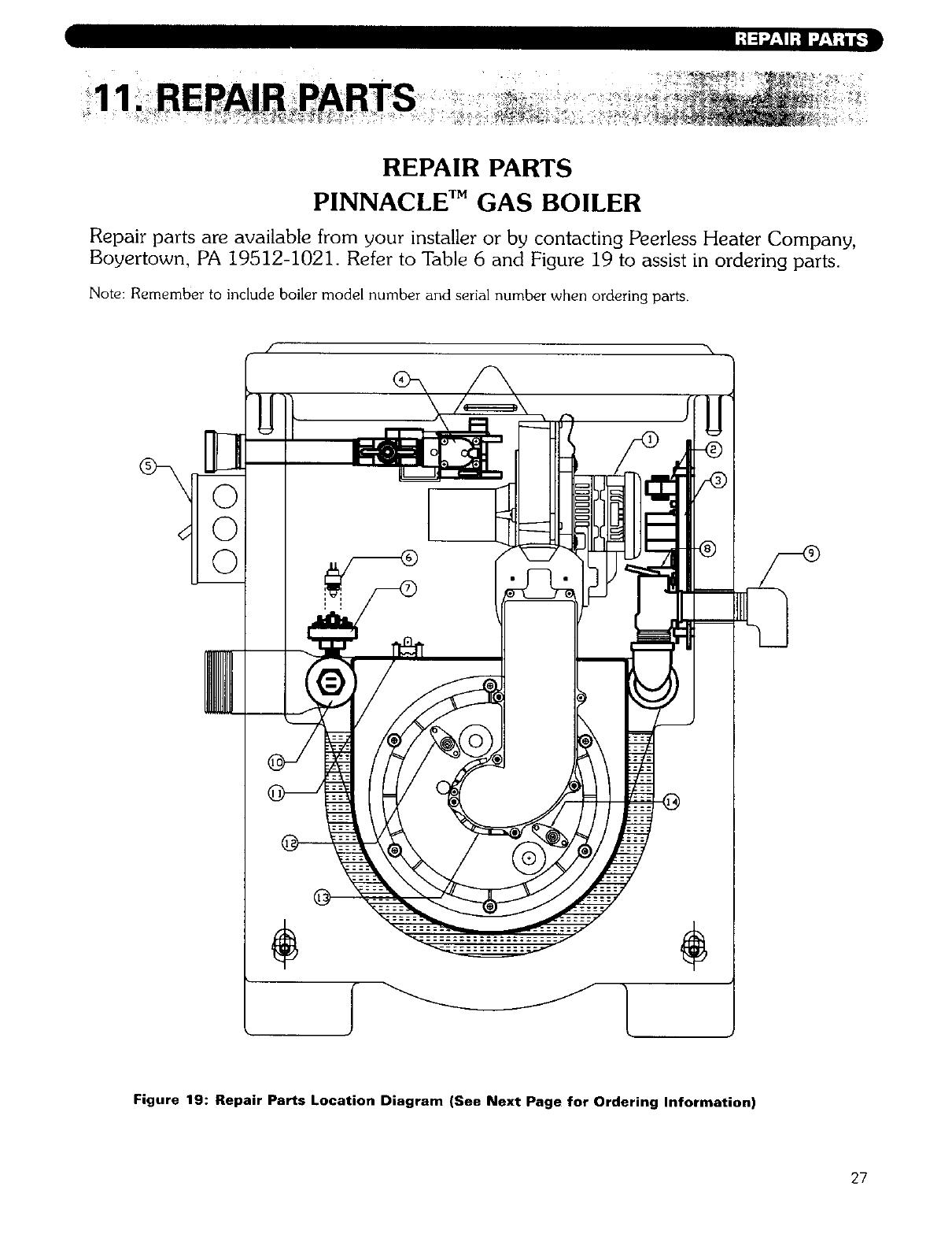 Outstanding Steam Boiler Installation Composition Plan Do