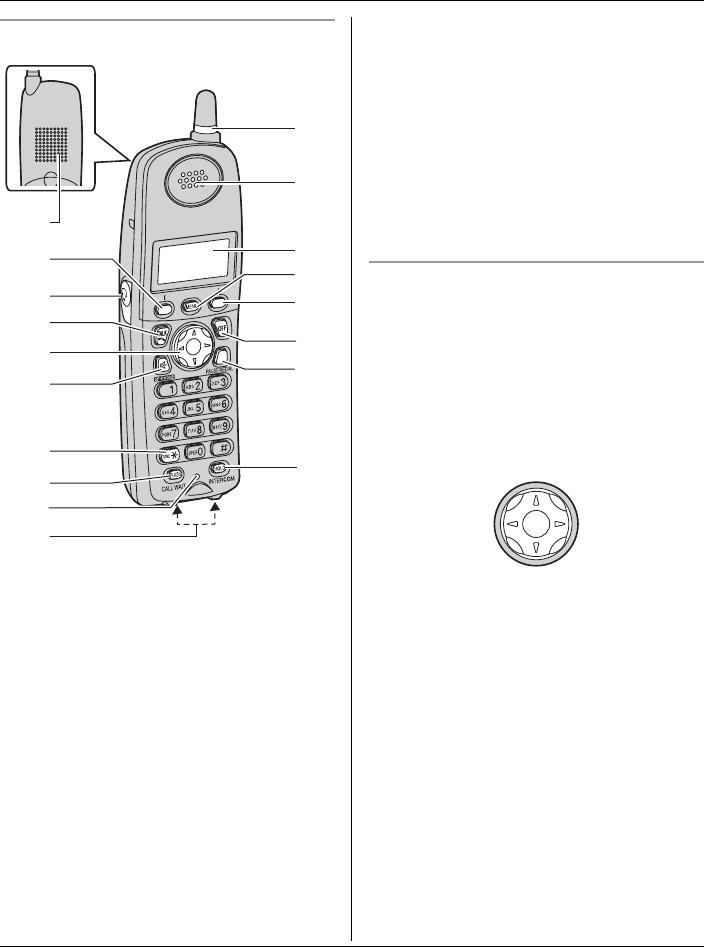 Panasonic KX TG5671 TG5671_72_73(e) User Manual To The