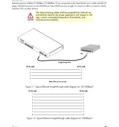 page 57 of 67 patton electronic patton electronic smartnode 4960  [ 1222 x 1495 Pixel ]