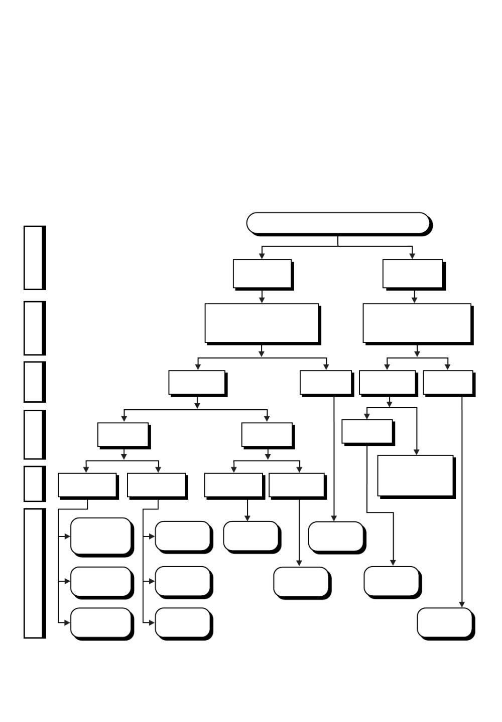 medium resolution of motor actuator selection guide brochure